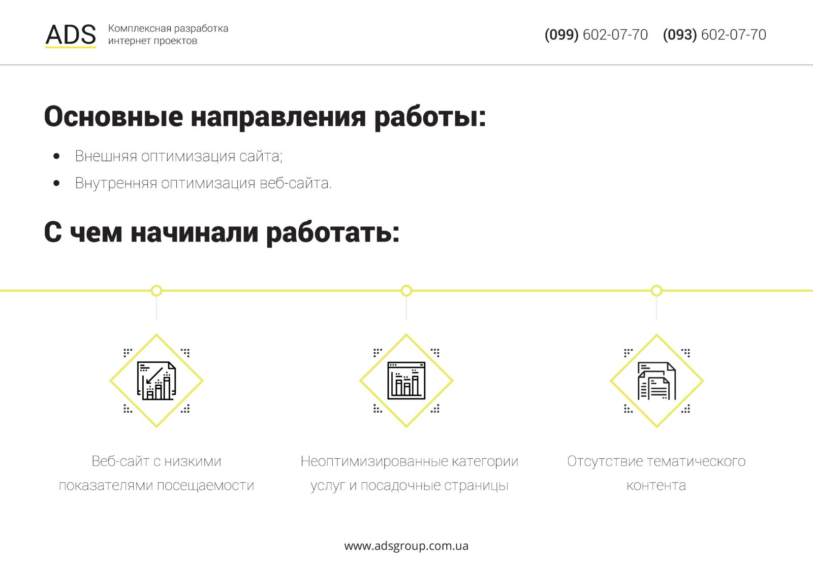 Кейс по SEO-продвижению интернет-магазина одежды Assorti